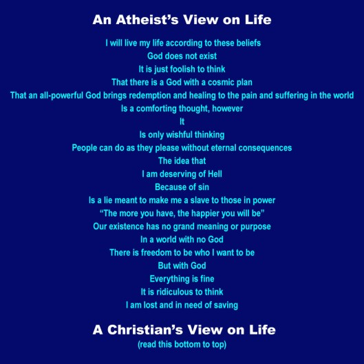 Image of text contrasting Atheism vs. Christianity